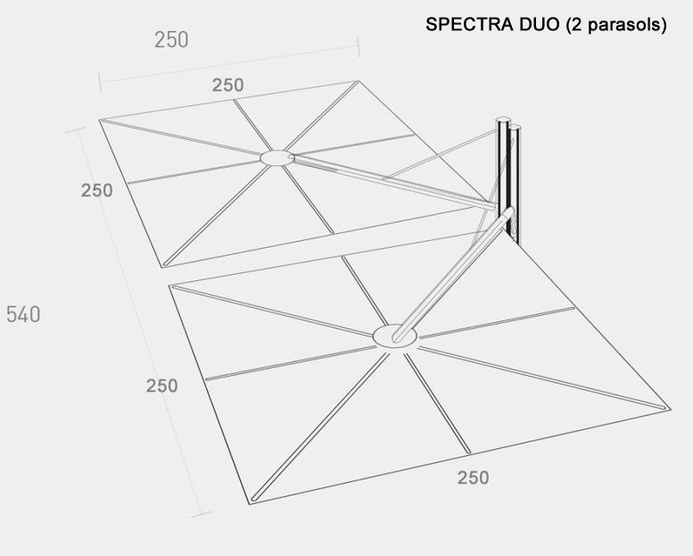 Spectra duo schema