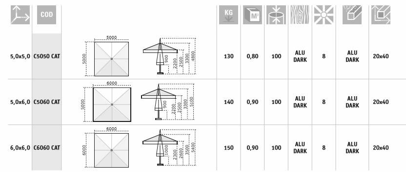 grand-parasol-restaurant-capri