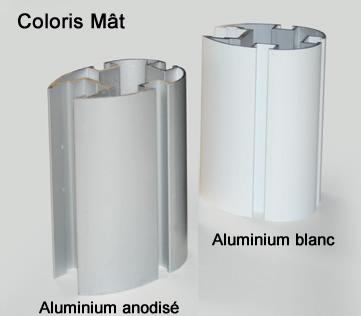 Coloris mat spectra