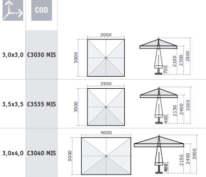 scolaro2014_pagg_50-51_Milano-Napoli_Standard_Schedule_001_03_1